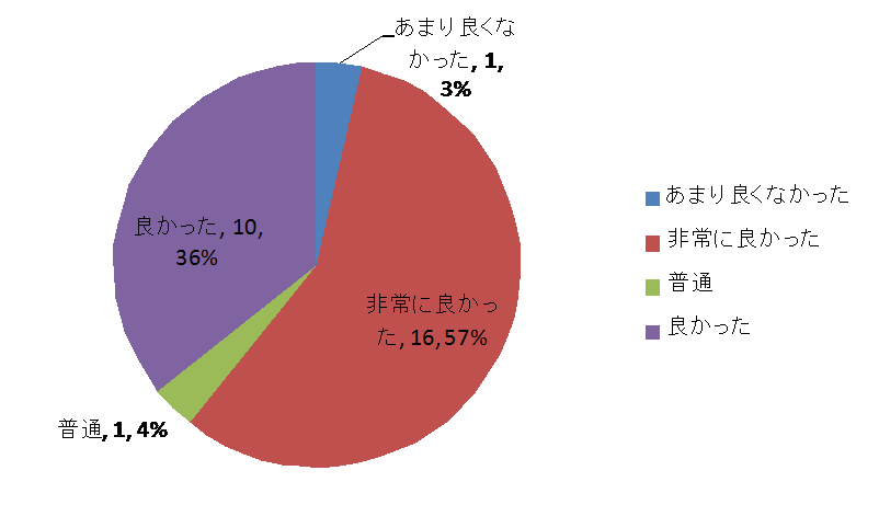 sj16-図3