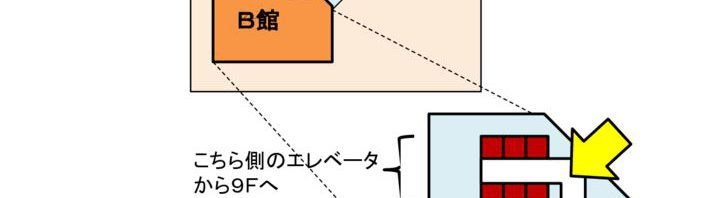 placeのサムネイル